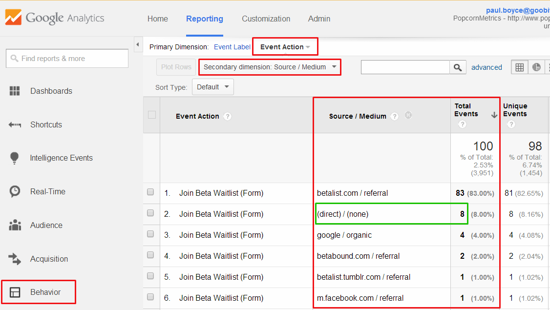 Events in Google Analytics