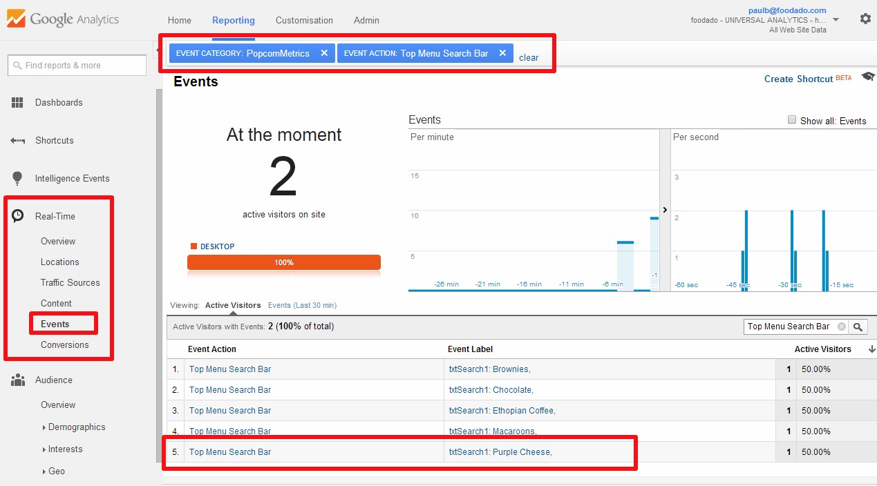 events in Google Analytics Real Time view
