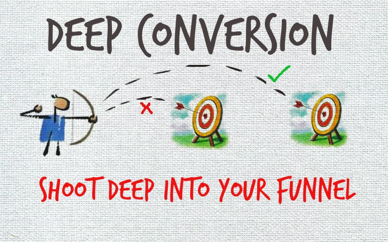 conversion optimisation isn't always just a simple case of the first step in the funnel  - you want an awesome website with a great conversion funnel
