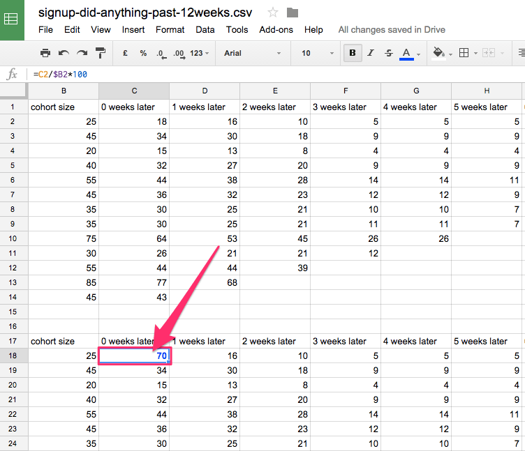 how to make bell curve in google sheets