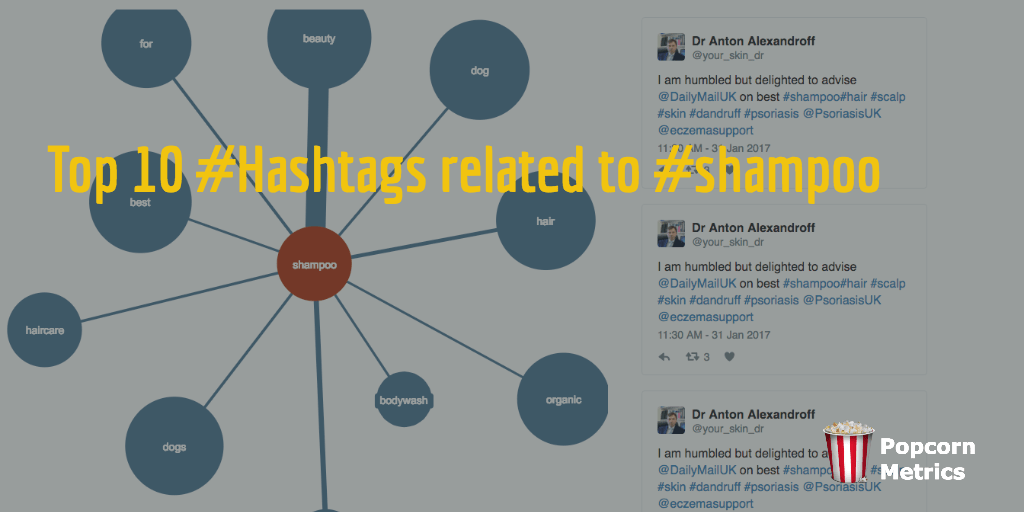 A Popular Twitter Hashtag Search Tool for related hashtags