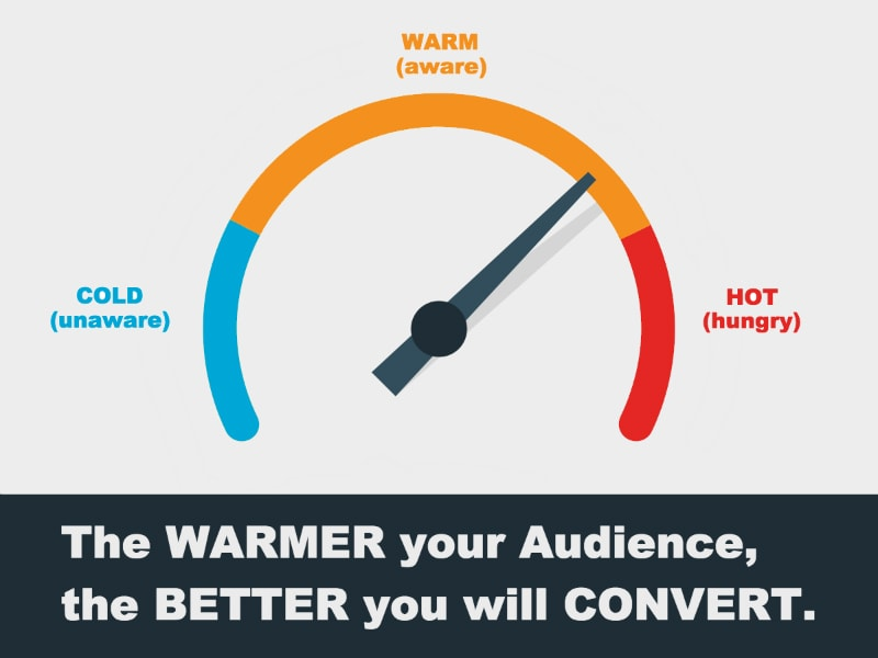 Audience Temperature is EVERYTHING in Conversions