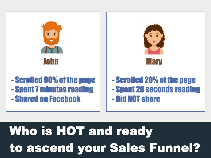 create Super Hot Retargeting Lists and Convert More Leads - Who's HOT and ready to ascend your Sales Funnel