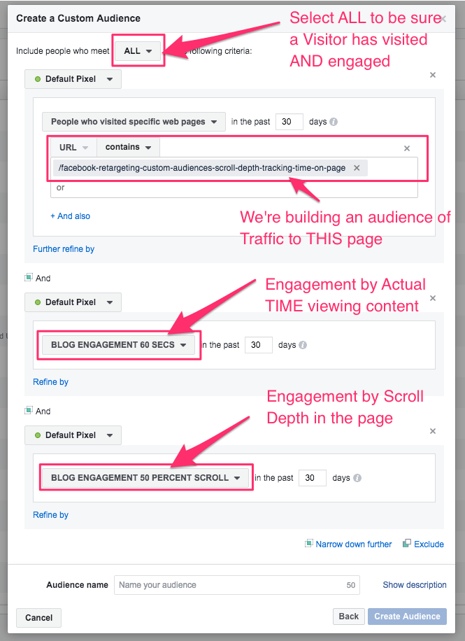 facebook retargeting custom audiences scroll depth tracking AND time-on-page example
