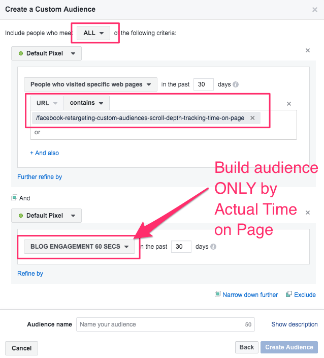 facebook retargeting custom audiences time-on-page example