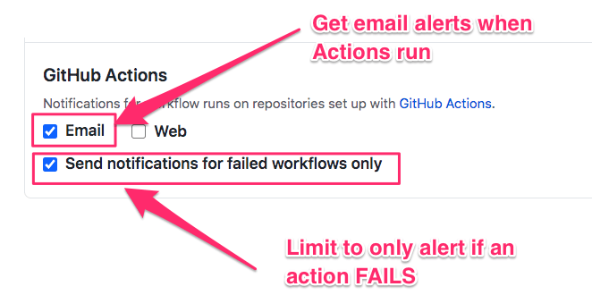 github-action-Notification_settings-min